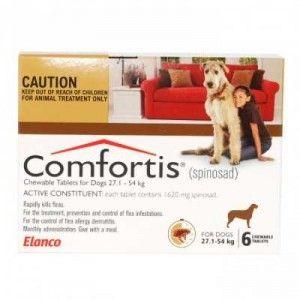 Comfortis y Trifexis Mejor tratamiento de pulgas Panoramis / perro