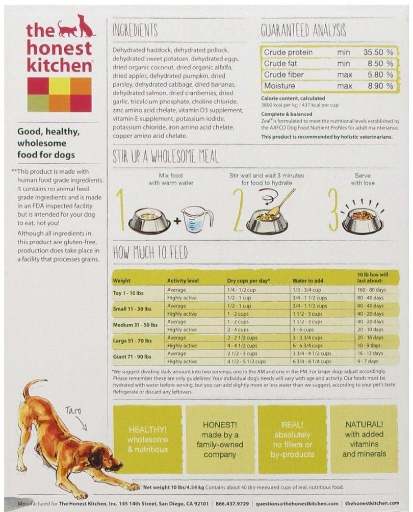 La infografía cocina honesta