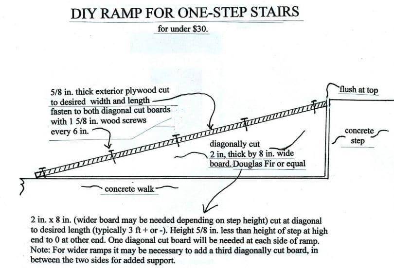 DIY un paso de la escalera