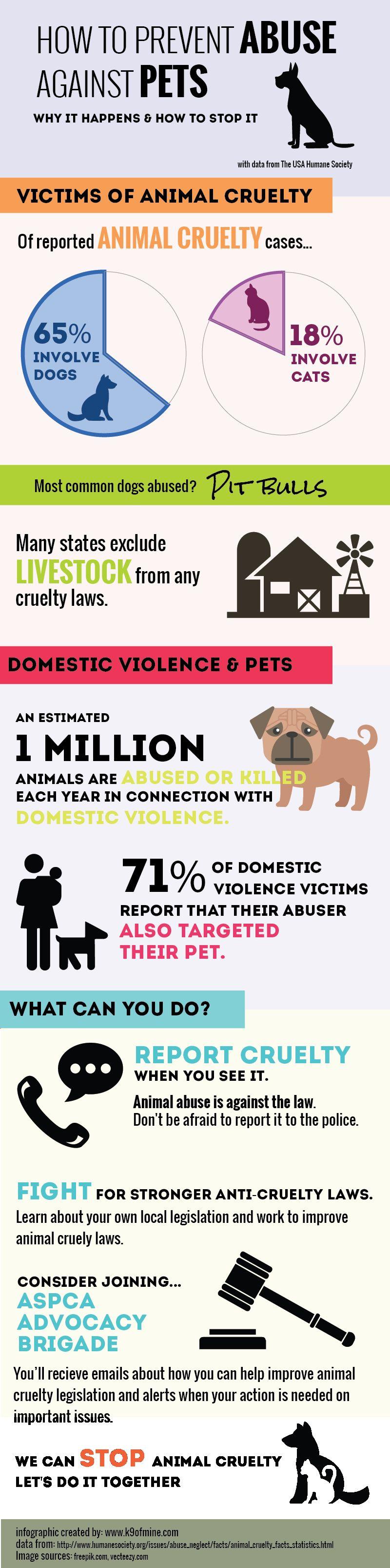 ¿Cómo prevenir el abuso doméstico infografía