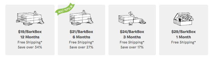 fijaciГіn de precios barkbox